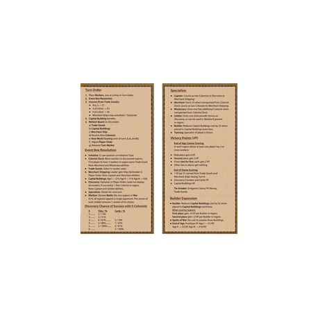 EMPIRES: AGE OF DISCOVERY - PLAYER REFERENCE CARDS (Inglés)